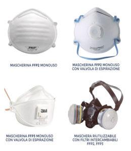 mascherine-filtranti-FFP2-FFP3-dispositivi-protezione-individuale